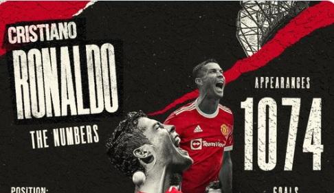 Cristiano Ronaldo a dat marea lovitură! Şi-a îndeplinit visul. Ce număr va purta la Manchester United
