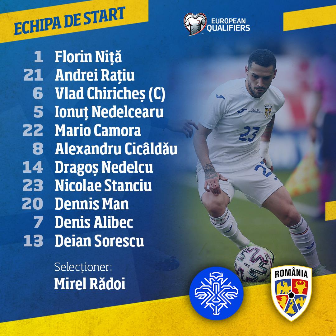 Echipa de start a României